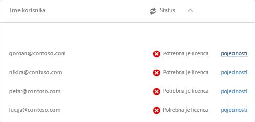 Stanje korisnika na stranici Migracija podataka upućuje na to je li za korisnika potrebna licenca