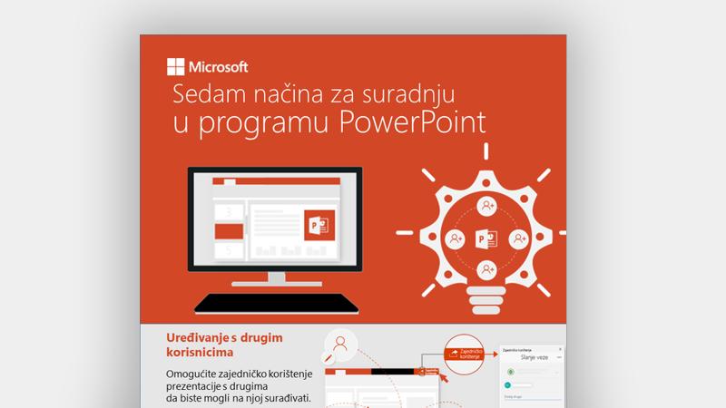 Infografika s prikazom sedam načina suradnje u programu PowerPoint