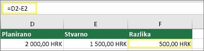 Ćelija D2 s vrijednošću $2,000.00, ćelija E2 s vrijednošću $1,500.00, ćelija F2 s formulom: =D2-E2 i rezultatom $500.00