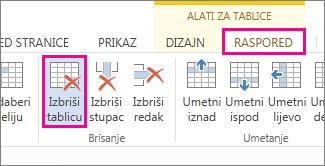 Slika gumba Izbriši na kartici Raspored alata na vrpci.
