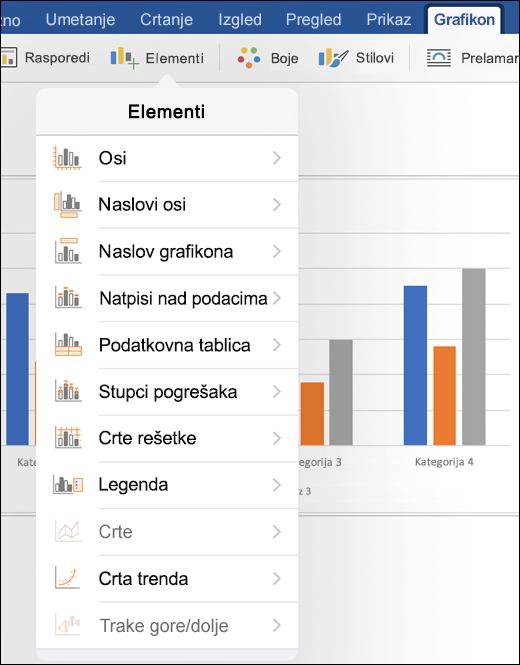 Kliknite elementi na kartici grafikon na vrpci da biste prilagodili elemente grafikona u dokument