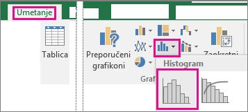 Naredba Histogram dohvaćena putem gumba Umetni statistički grafikon