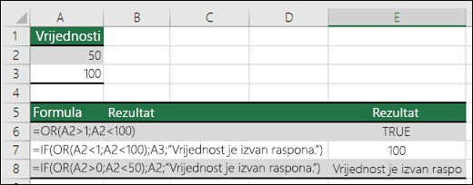Primjeri korištenja funkcije OR s funkcijom IF.