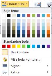Izbornik obrubi slika za Outlook 2010