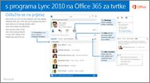Minijatura vodiča za prebacivanje s programa Lync 2010 na Office 365 i obratno