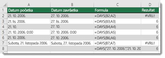 Izlazna vrijednost različitih funkcija DAYS