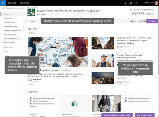 Početna stranica za web-mjesto tima za SharePoint Online