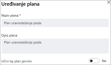 Snimka zaslona s plan dijaloški okvir Uređivanje prikazuje provjerite ta kontrola javno plan.