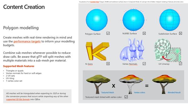 Snimka zaslona iz odjeljka stvaranje sadržaja 3D smjernice za sadržaj