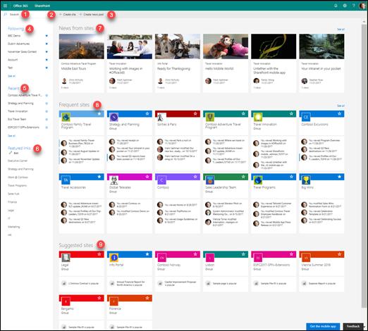 Početna stranica sustava SharePoint