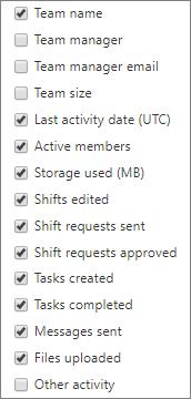 Izvješće o aktivnostima tima StaffHub – odaberite stupci.