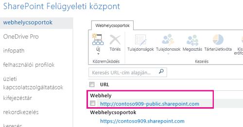 Nyilvános webhely a SharePoint Felügyeleti központ > Webhelycsoportok csoportban