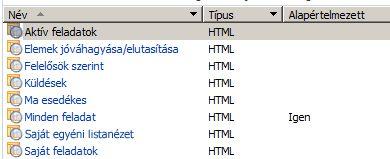 SharePoint Designer-listanézetek