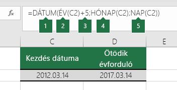 Dátum kiszámítása másik dátum alapján