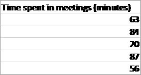 Az értekezleteken töltött idő CSV-fájlban