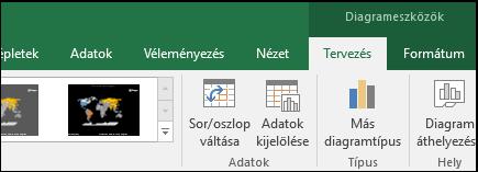 Excel-térképdiagram – Eszközök a menüszalagon