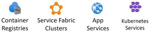 Azure containers rajzsablon