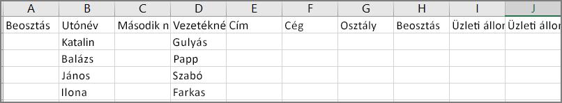 Példa arra, hogy hogyan néz ki egy CSV-fájl, miután névjegyeket exportált az Outlookból
