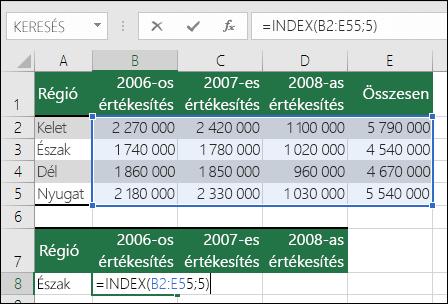 Példa INDEX képletre érvénytelen tartományhivatkozással.  A képlet a következő: =INDEX(B2:E5,5,5), de a tartomány mindössze 4 sorból és 4 oszlopból áll.