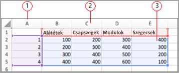 Adatmezők az Excelben