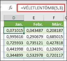 A RANDARRAY függvény az Excelben. A VÉLETLENTÖMB(5;3) 0 és 1 közötti véletlenszerű értékeket ad eredményül egy 5 sor magas és 3 oszlop széles tömbben.