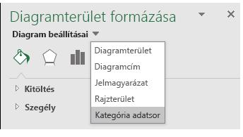 Excel-térképdiagram kijelölt Adatsor beállítása