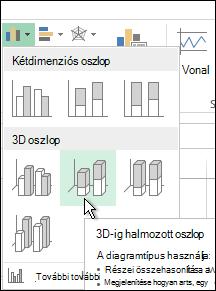 3D-ig halmozott oszlop