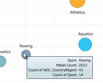 mutatás a Power View-beli buborékdiagramra további adatokért
