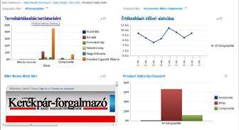 PerformancePoint-irányítópult 2 alkalmazott szűrővel