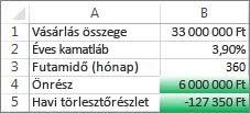 A B4 és a B5 cella teljesíti a feltételt, ezért zöld színű lesz