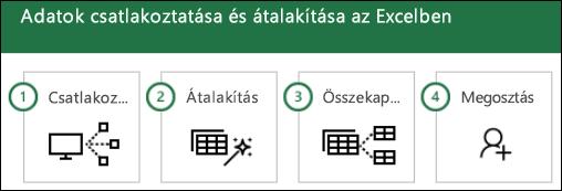 egyszerű csatlakoztatás .net