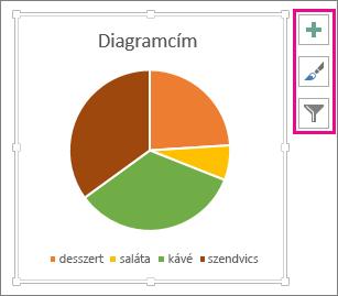 Diagram a Diagram-összetevők, a Diagramstílusok és a Diagramszűrők gombbal