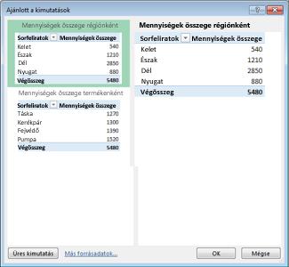 Ajánlott kimutatások válassza a kimutatás elrendezését az Excelben
