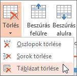 Táblázat törlése