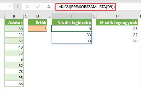 Excel tömbképlet az n-edik legkisebb érték megkereséséhez: = kicsi (B9 #, SZEKVENCIa (D9))