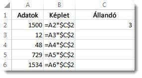 Adatok az A oszlopban, képlet a B oszlopban dollárjelekkel és a 3-as szám a C oszlopban