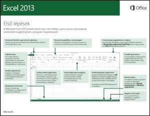 Első lépések az Excel 2013-ban