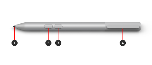 Diagram of the Microsoft Classroom pen 2 with certain features numbered.