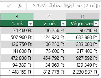 Számított oszlop létrehozása táblázatban autofilled tartalmazó képlet
