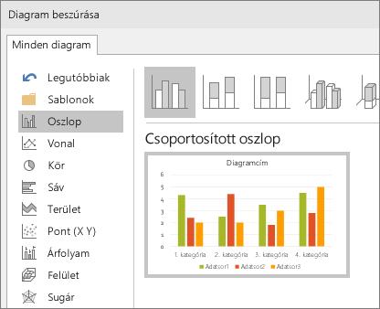 Oszlopdiagram kiválasztása a PowerPointban