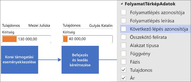 Adatkapcsolatú ábrák alkalmazása a Visio Adatábrázoló diagramján