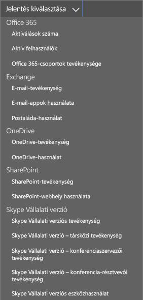Az Office 365 rendelkezésre álló kijelölt jelentései