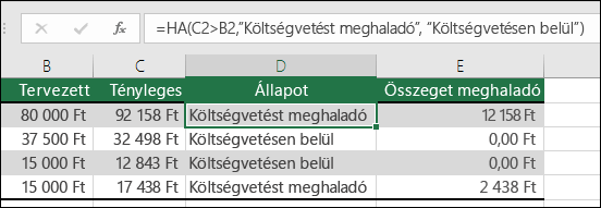 """A D2 cellában szereplő képlet a következő: =HA(C2>B2,""""Költségvetést meghaladó"""",""""Költségvetésen belüli"""")"""