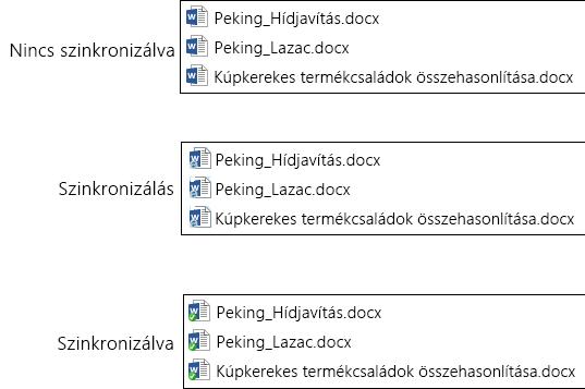 Feltöltés és az Office 365 részét képező OneDrive Vállalati verzióval való szinkronizálás közben módosuló fájlikonok
