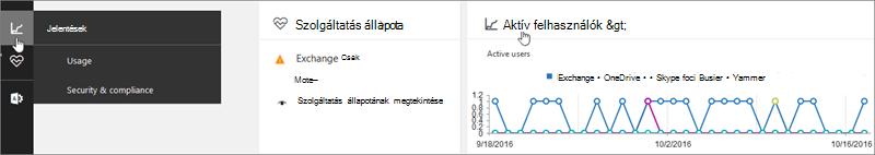 Az új Office 365-ös tevékenységjelentések megtekintése
