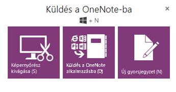 A OneNote Küldés eszköze