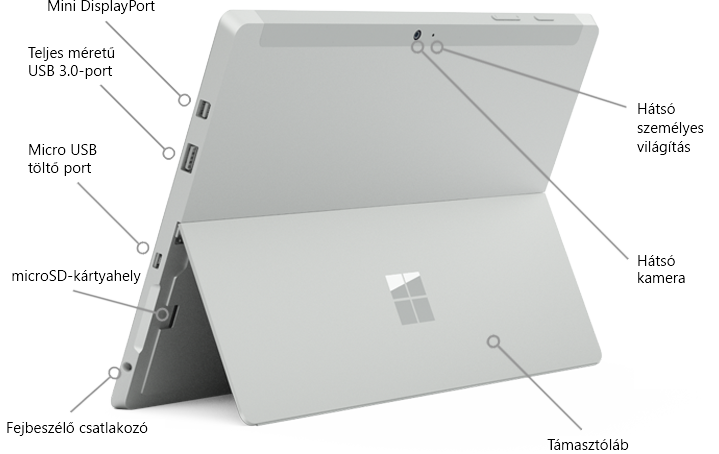 A Surface 3 funkciói a hátoldalon láthatók
