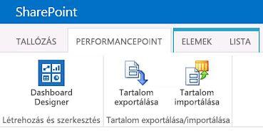 A PerformancePoint-tartalom lap menüszalagja az Üzletiintelligencia-központ egy lapján