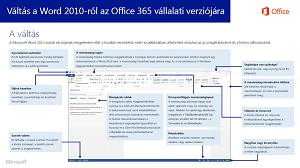 A Word 2010-ről az Office 365-re való áttérést ismertető útmutató miniatűrje