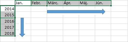 Adatok kitöltése egy adatsorban